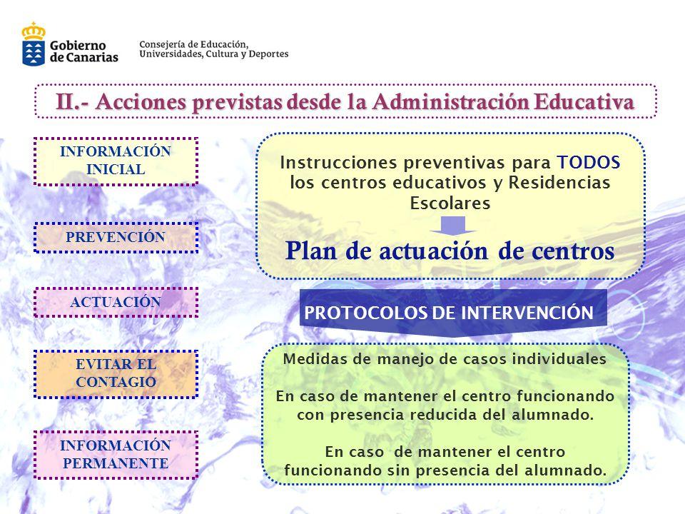 II.- Acciones previstas desde la Administración Educativa INFORMACIÓN INICIAL PREVENCIÓN ACTUACIÓN EVITAR EL CONTAGIO INFORMACIÓN PERMANENTE Instrucciones preventivas para TODOS los centros educativos y Residencias Escolares Medidas de manejo de casos individuales En caso de mantener el centro funcionando con presencia reducida del alumnado.
