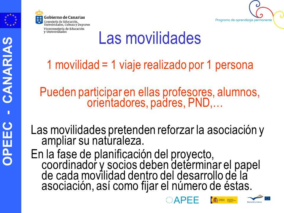 OPEEC - CANARIAS Las movilidades 1 movilidad = 1 viaje realizado por 1 persona Pueden participar en ellas profesores, alumnos, orientadores, padres, P