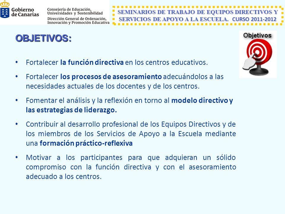 OBJETIVOS: Fortalecer la función directiva en los centros educativos.