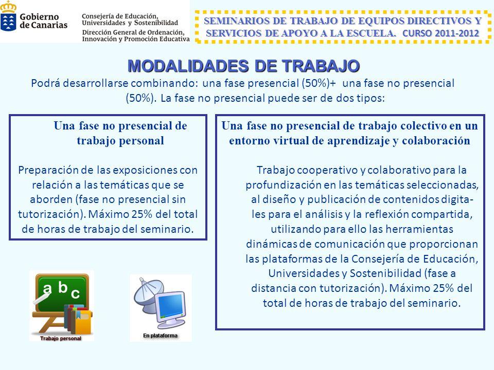 MODALIDADES DE TRABAJO Podrá desarrollarse combinando: una fase presencial (50%)+ una fase no presencial (50%).