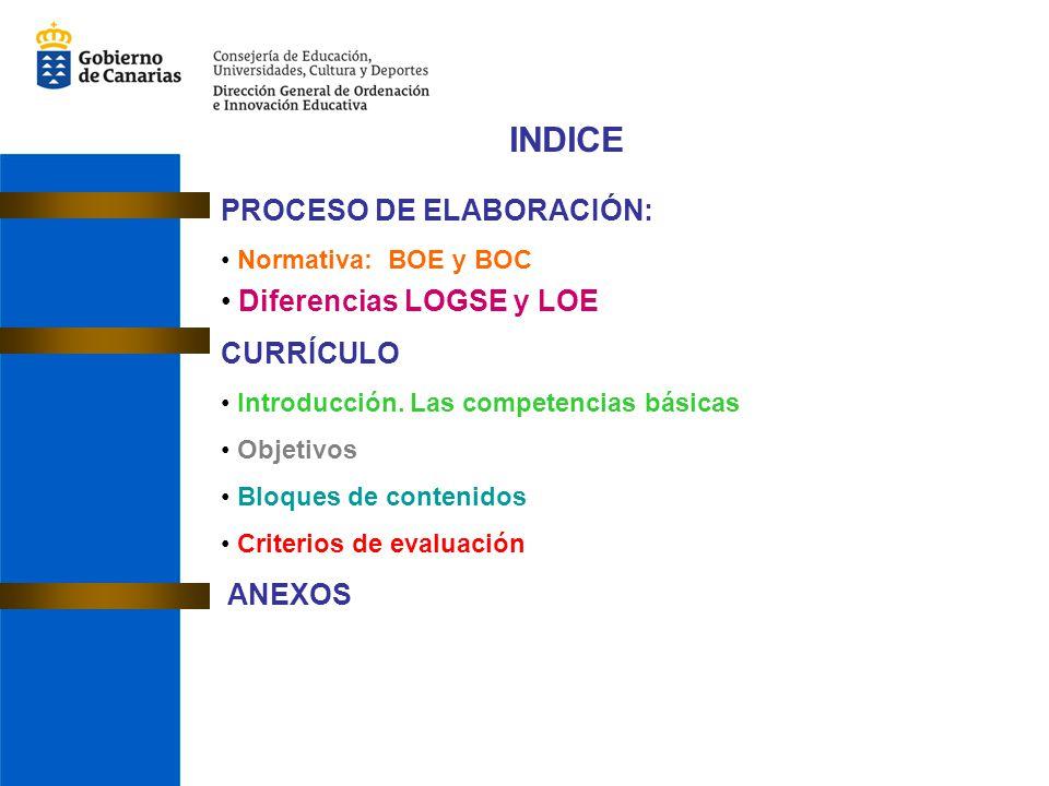 INDICE PROCESO DE ELABORACIÓN: Normativa: BOE y BOC Diferencias LOGSE y LOE CURRÍCULO Introducción.