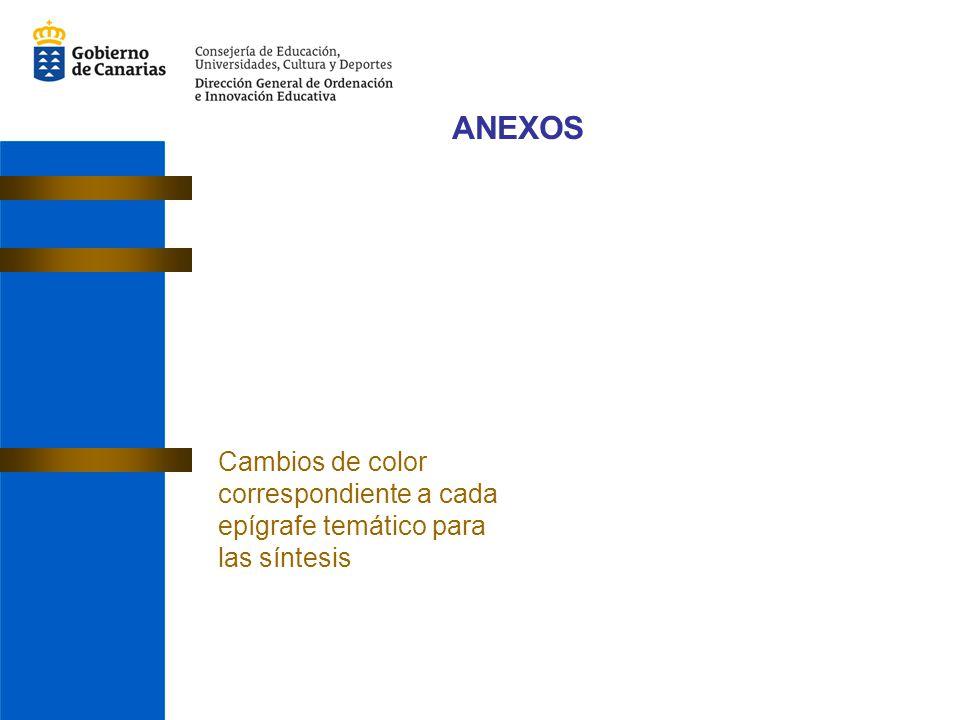 ANEXOS Cambios de color correspondiente a cada epígrafe temático para las síntesis