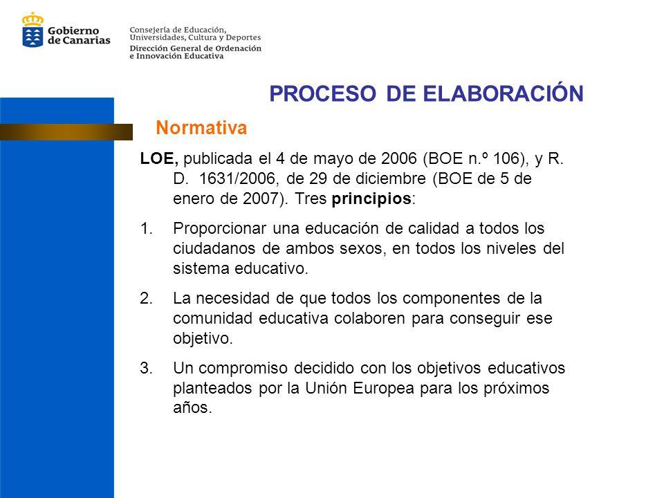 PROCESO DE ELABORACIÓN Normativa LOE, publicada el 4 de mayo de 2006 (BOE n.º 106), y R.