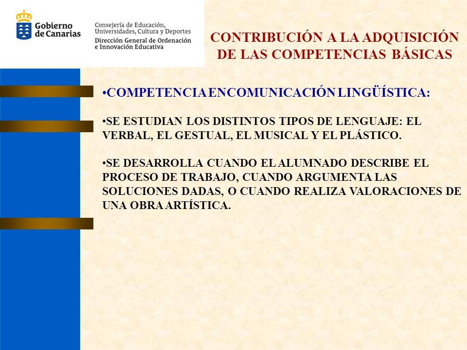 CONTRIBUCIÓN A LA ADQUISICIÓN DE LAS COMPETENCIAS BÁSICAS COMPETENCIA ENCOMUNICACIÓN LINGÜÍSTICA: SE ESTUDIAN LOS DISTINTOS TIPOS DE LENGUAJE: EL VERB