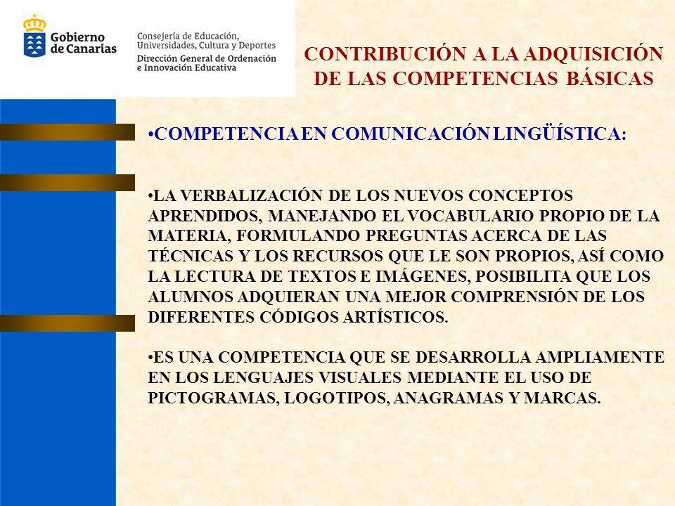 CONTRIBUCIÓN A LA ADQUISICIÓN DE LAS COMPETENCIAS BÁSICAS COMPETENCIA EN COMUNICACIÓN LINGÜÍSTICA: LA VERBALIZACIÓN DE LOS NUEVOS CONCEPTOS APRENDIDOS