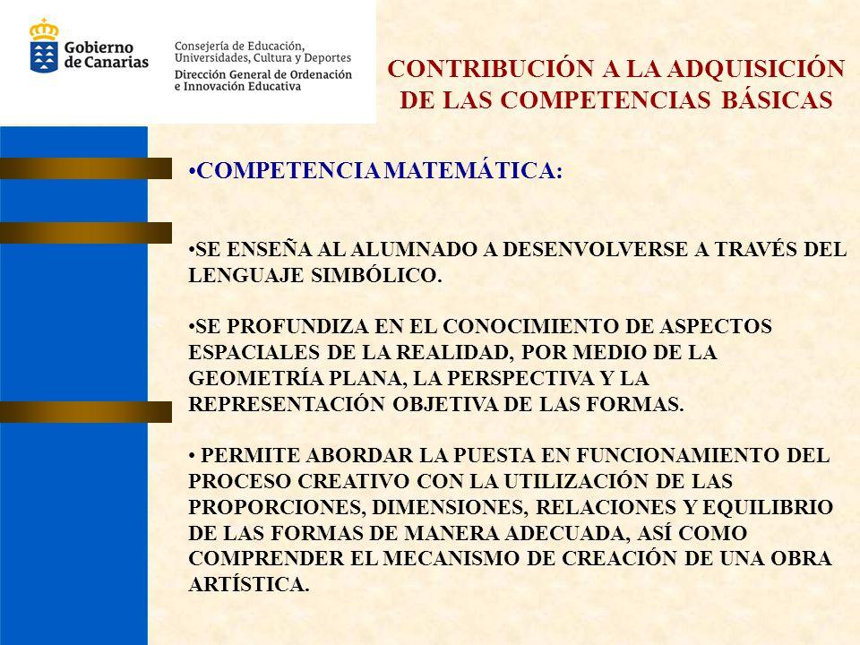 CONTRIBUCIÓN A LA ADQUISICIÓN DE LAS COMPETENCIAS BÁSICAS COMPETENCIA MATEMÁTICA: SE ENSEÑA AL ALUMNADO A DESENVOLVERSE A TRAVÉS DEL LENGUAJE SIMBÓLIC