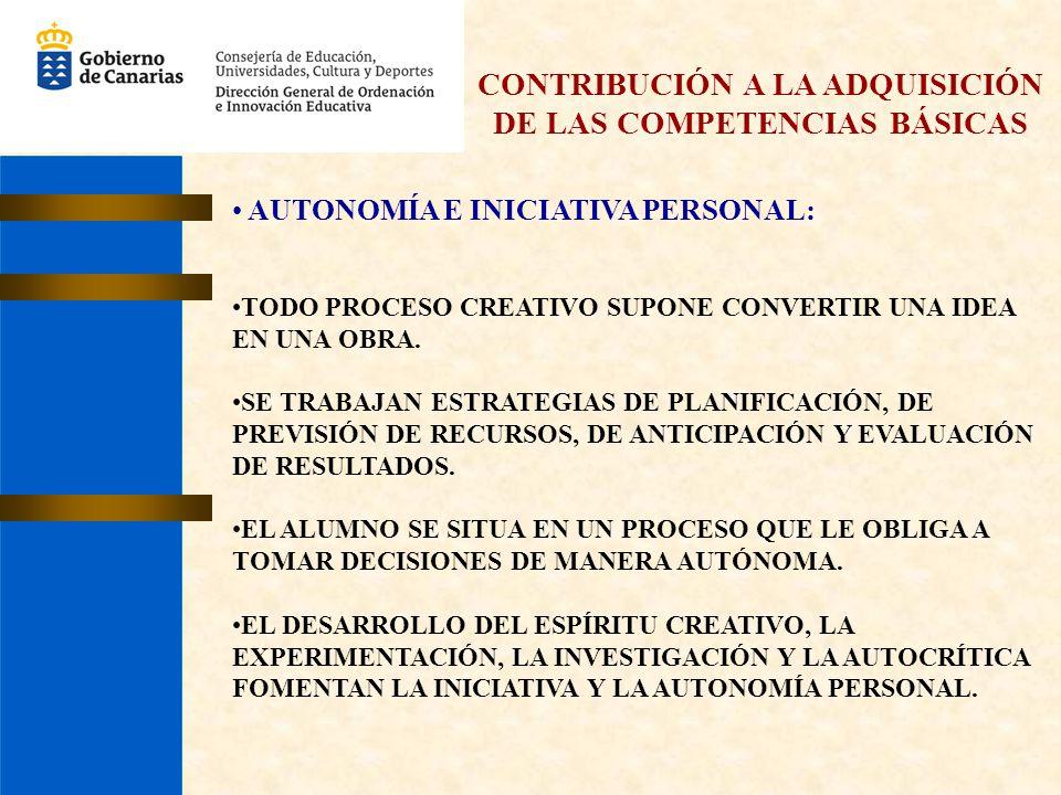 CONTRIBUCIÓN A LA ADQUISICIÓN DE LAS COMPETENCIAS BÁSICAS AUTONOMÍA E INICIATIVA PERSONAL: TODO PROCESO CREATIVO SUPONE CONVERTIR UNA IDEA EN UNA OBRA