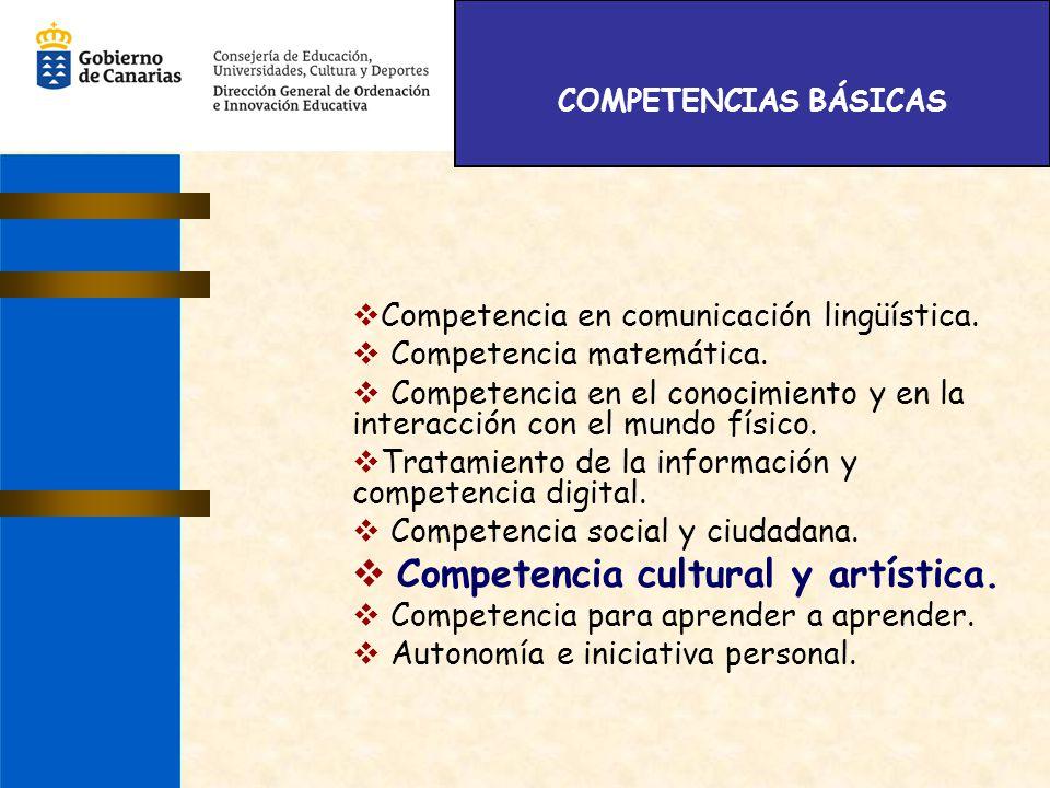 COMPETENCIAS BÁSICAS Competencia en comunicación lingüística. Competencia matemática. Competencia en el conocimiento y en la interacción con el mundo