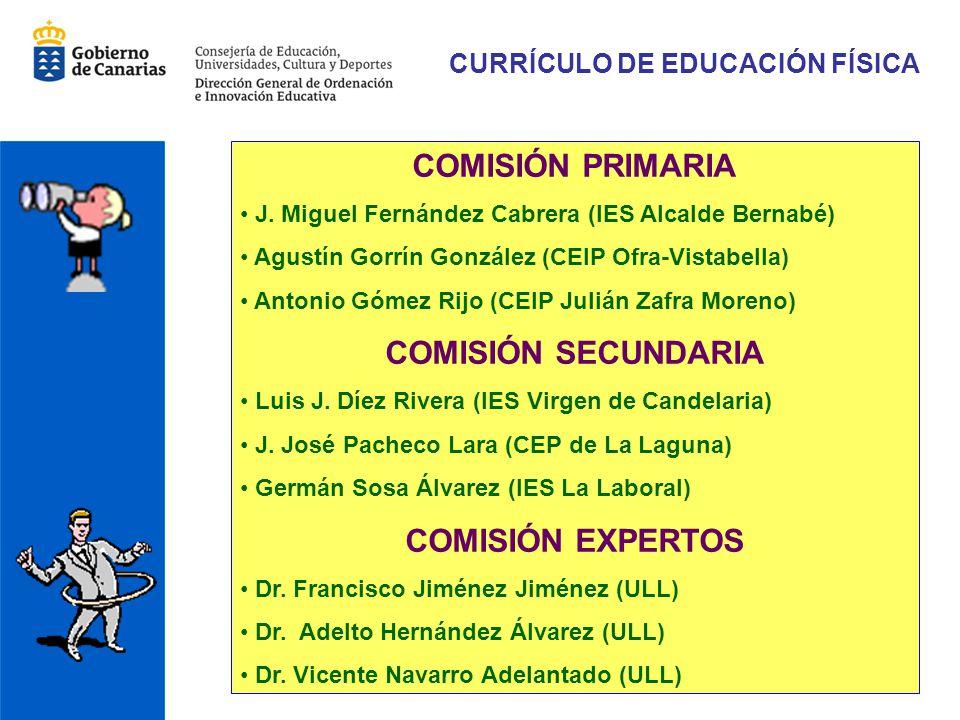 1 CURRÍCULO DE EDUCACIÓN FÍSICA COMISIÓN PRIMARIA J. Miguel Fernández Cabrera (IES Alcalde Bernabé) Agustín Gorrín González (CEIP Ofra-Vistabella) Ant