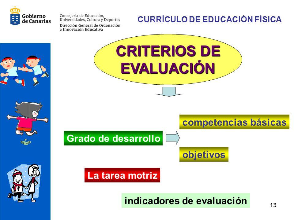 13 CURRÍCULO DE EDUCACIÓN FÍSICA CRITERIOS DE EVALUACIÓN Grado de desarrollo competencias básicas objetivos La tarea motriz indicadores de evaluación