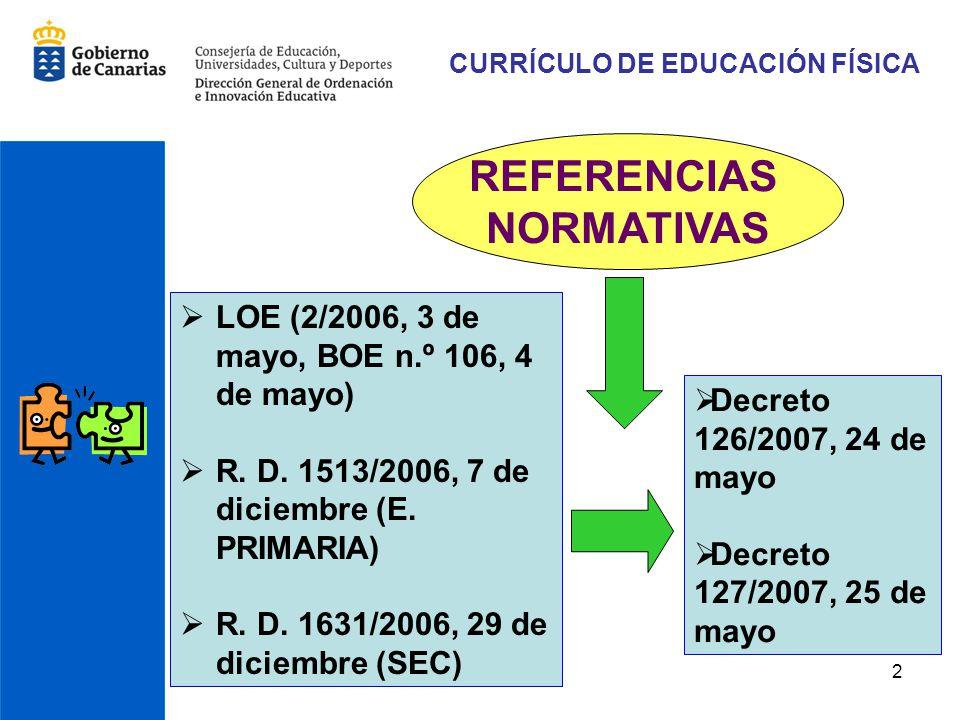 2 CURRÍCULO DE EDUCACIÓN FÍSICA LOE (2/2006, 3 de mayo, BOE n.º 106, 4 de mayo) R. D. 1513/2006, 7 de diciembre (E. PRIMARIA) R. D. 1631/2006, 29 de d