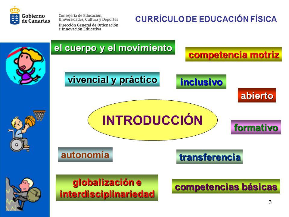 3 CURRÍCULO DE EDUCACIÓN FÍSICA globalización e interdisciplinariedad INTRODUCCIÓN el cuerpo y el movimiento el cuerpo y el movimiento competencia mot