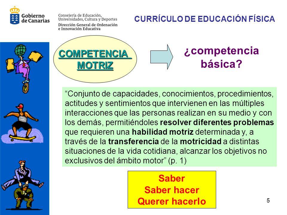 5 CURRÍCULO DE EDUCACIÓN FÍSICA COMPETENCIA MOTRIZ ¿competencia básica? Conjunto de capacidades, conocimientos, procedimientos, actitudes y sentimient