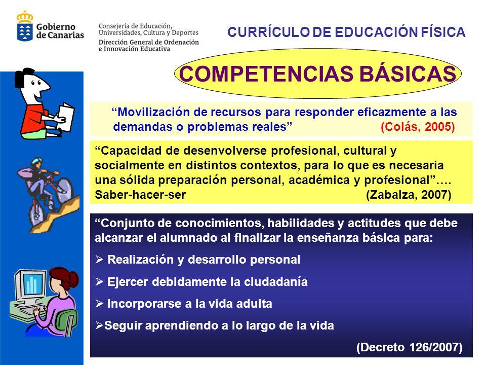 6 CURRÍCULO DE EDUCACIÓN FÍSICA COMPETENCIAS BÁSICAS Movilización de recursos para responder eficazmente a las demandas o problemas reales (Colás, 200