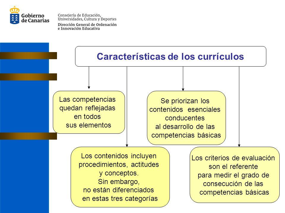 Los contenidos incluyen procedimientos, actitudes y conceptos. Sin embargo, no están diferenciados en estas tres categorías Características de los cur