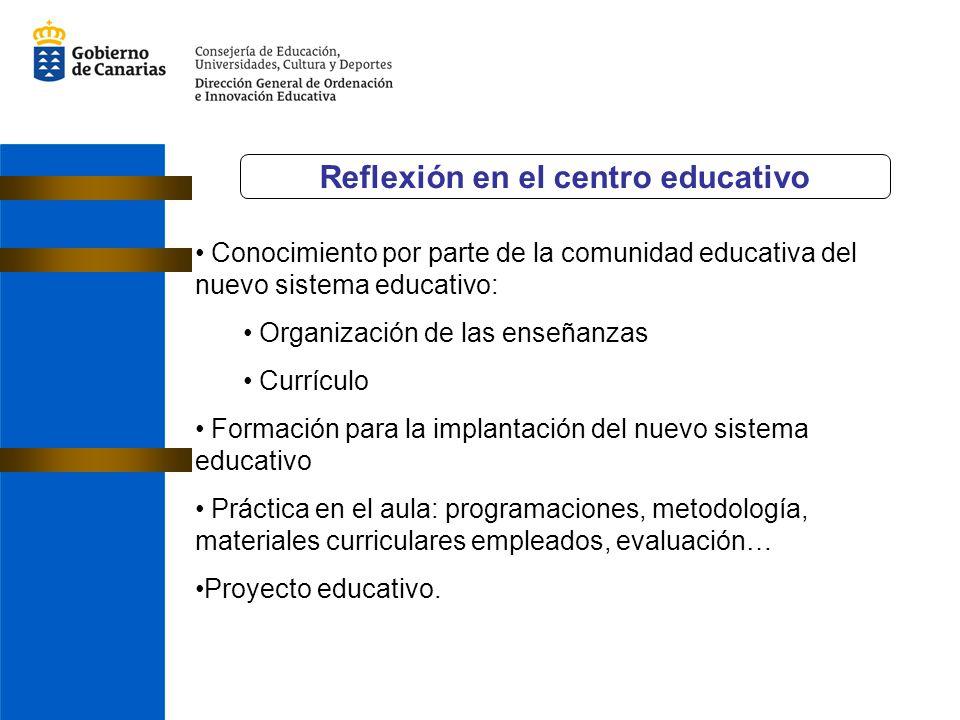 Conocimiento por parte de la comunidad educativa del nuevo sistema educativo: Organización de las enseñanzas Currículo Formación para la implantación