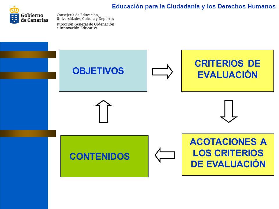 CRITERIOS DE EVALUACIÓN OBJETIVOS Educación para la Ciudadanía y los Derechos Humanos ACOTACIONES A LOS CRITERIOS DE EVALUACIÓN CONTENIDOS