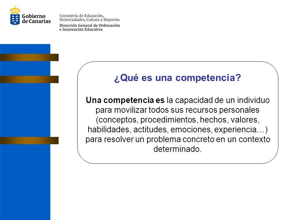 ¿Qué es una competencia? Una competencia es la capacidad de un individuo para movilizar todos sus recursos personales (conceptos, procedimientos, hech