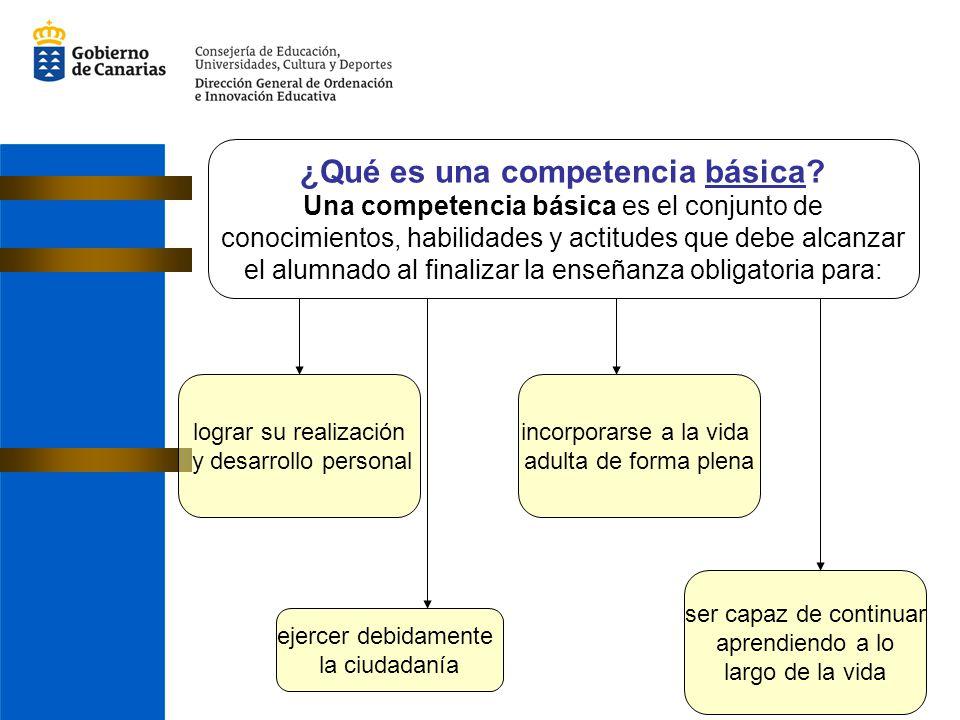 ¿Qué es una competencia básica? Una competencia básica es el conjunto de conocimientos, habilidades y actitudes que debe alcanzar el alumnado al final