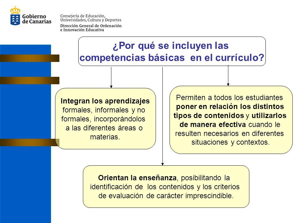 1.Competencia en comunicación lingüística.2.Competencia matemática.