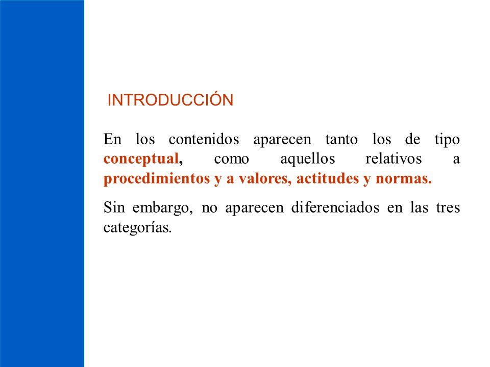 INTRODUCCIÓN En los contenidos aparecen tanto los de tipo conceptual, como aquellos relativos a procedimientos y a valores, actitudes y normas. Sin em