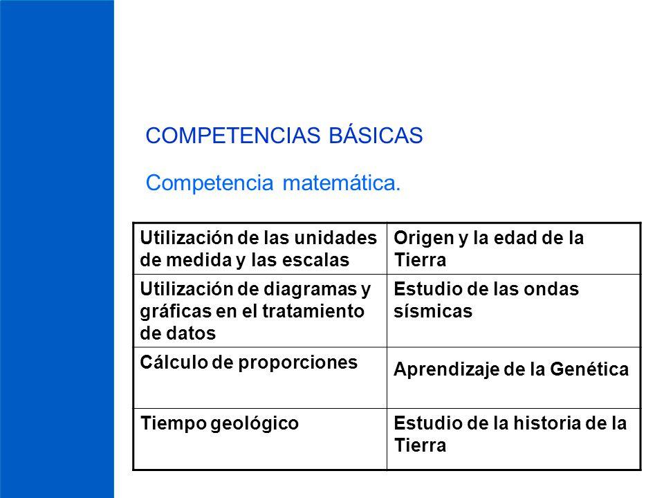 COMPETENCIAS BÁSICAS Competencia matemática. Utilización de las unidades de medida y las escalas Origen y la edad de la Tierra Utilización de diagrama
