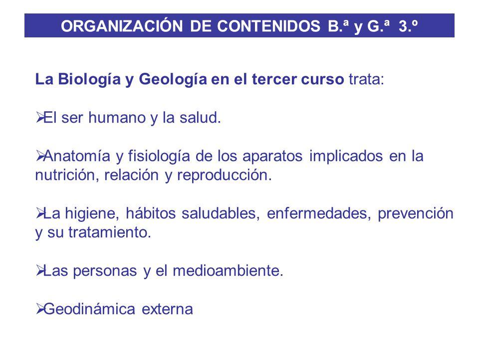 La Biología y Geología en el tercer curso trata: El ser humano y la salud. Anatomía y fisiología de los aparatos implicados en la nutrición, relación