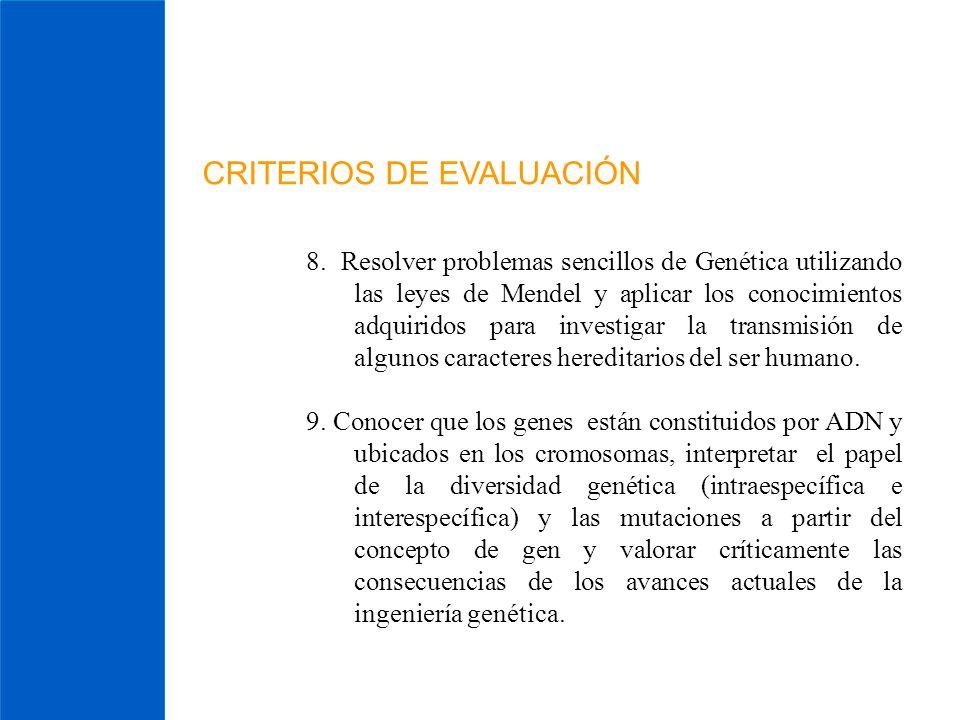 CRITERIOS DE EVALUACIÓN 8. Resolver problemas sencillos de Genética utilizando las leyes de Mendel y aplicar los conocimientos adquiridos para investi
