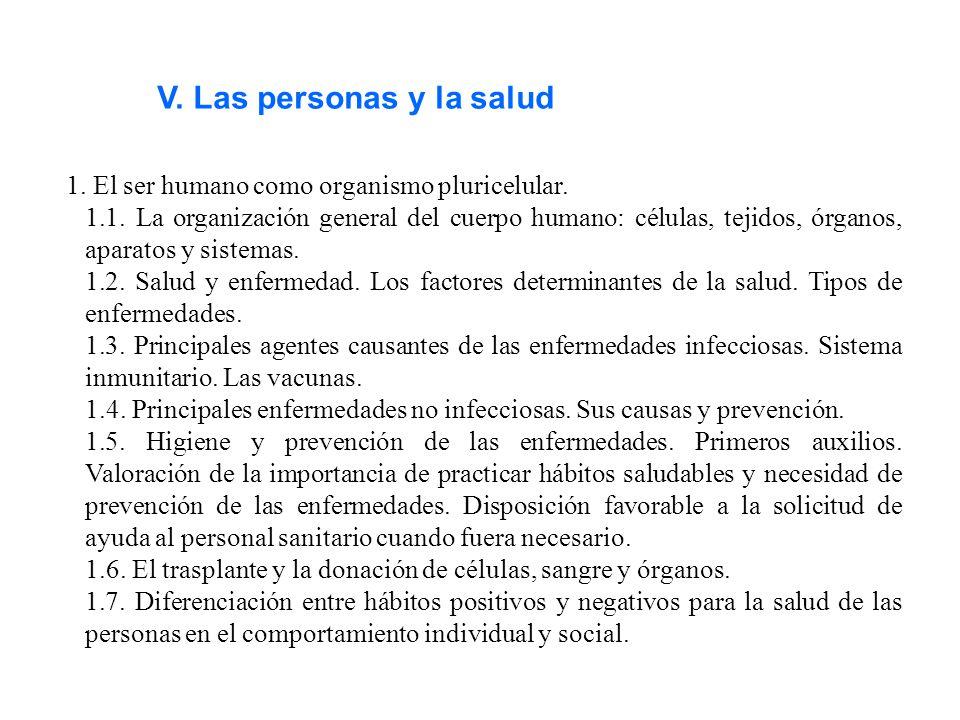 V. Las personas y la salud 1. El ser humano como organismo pluricelular. 1.1. La organización general del cuerpo humano: células, tejidos, órganos, ap