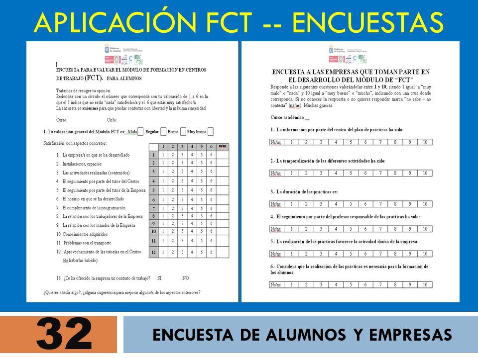 32 APLICACIÓN FCT -- ENCUESTAS ENCUESTA DE ALUMNOS Y EMPRESAS