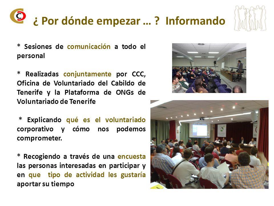 ¿ Por dónde empezar … ? Informando * Sesiones de comunicación a todo el personal * Realizadas conjuntamente por CCC, Oficina de Voluntariado del Cabil