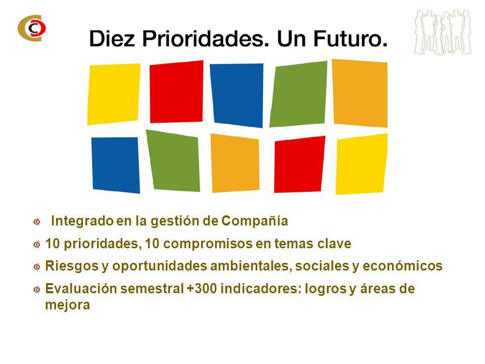 Integrado en la gestión de Compañía 10 prioridades, 10 compromisos en temas clave Riesgos y oportunidades ambientales, sociales y económicos Evaluació