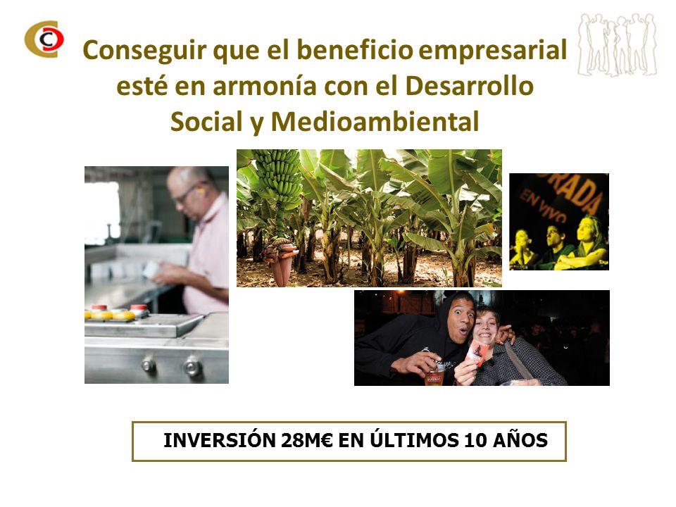 Conseguir que el beneficio empresarial esté en armonía con el Desarrollo Social y Medioambiental INVERSIÓN 28M EN ÚLTIMOS 10 AÑOS