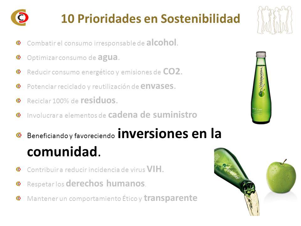 10 Prioridades en Sostenibilidad Combatir el consumo irresponsable de alcohol. Optimizar consumo de agua. Reducir consumo energético y emisiones de CO
