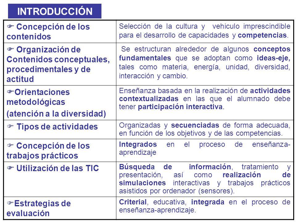 Concepción de los contenidos Selección de la cultura y vehiculo imprescindible para el desarrollo de capacidades y competencias. Organización de Conte