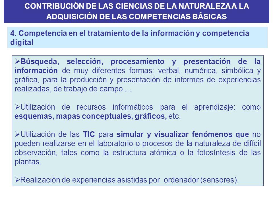 Búsqueda, selección, procesamiento y presentación de la información de muy diferentes formas: verbal, numérica, simbólica y gráfica, para la producció