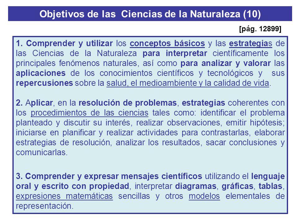 Objetivos de las Ciencias de la Naturaleza (10) 1. Comprender y utilizar los conceptos básicos y las estrategias de las Ciencias de la Naturaleza para