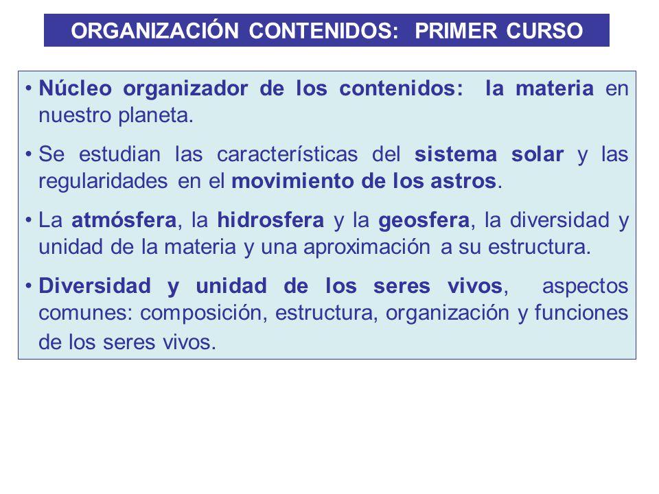 Núcleo organizador de los contenidos: la materia en nuestro planeta. Se estudian las características del sistema solar y las regularidades en el movim
