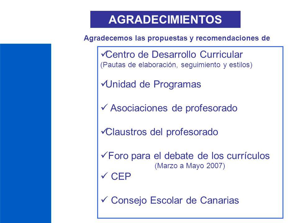 Centro de Desarrollo Curricular (Pautas de elaboración, seguimiento y estilos) Unidad de Programas Asociaciones de profesorado Claustros del profesora