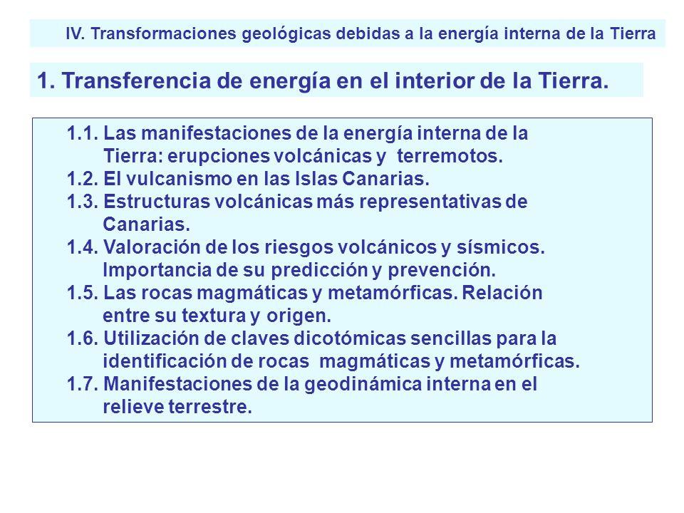 IV. Transformaciones geológicas debidas a la energía interna de la Tierra 1. Transferencia de energía en el interior de la Tierra. 1.1. Las manifestac