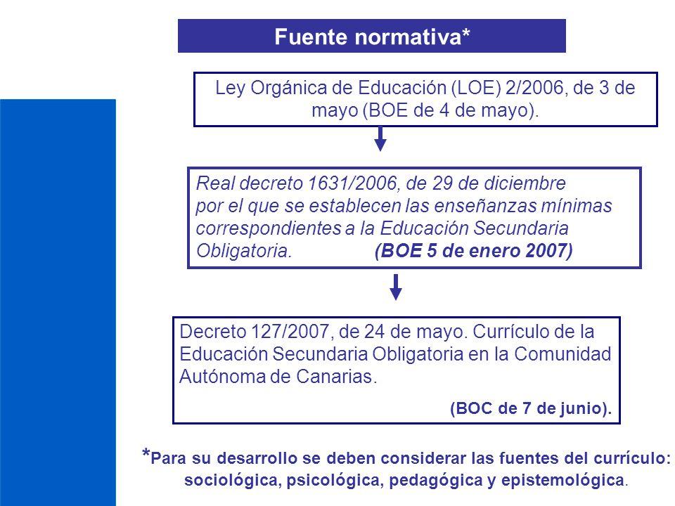 Fuente normativa* Ley Orgánica de Educación (LOE) 2/2006, de 3 de mayo (BOE de 4 de mayo). Decreto 127/2007, de 24 de mayo. Currículo de la Educación