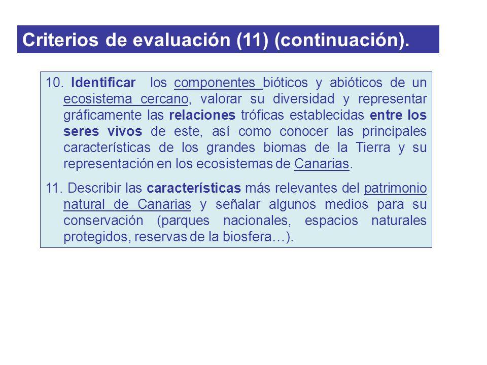 Criterios de evaluación (11) (continuación). 10. Identificar los componentes bióticos y abióticos de un ecosistema cercano, valorar su diversidad y re