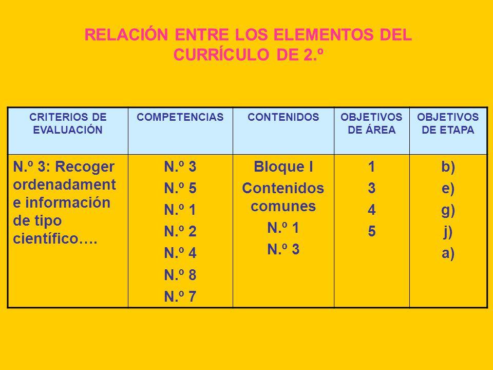 RELACIÓN ENTRE LOS ELEMENTOS DEL CURRÍCULO DE 2.º CRITERIOS DE EVALUACIÓN COMPETENCIASCONTENIDOSOBJETIVOS DE ÁREA OBJETIVOS DE ETAPA N.º 3: Recoger or