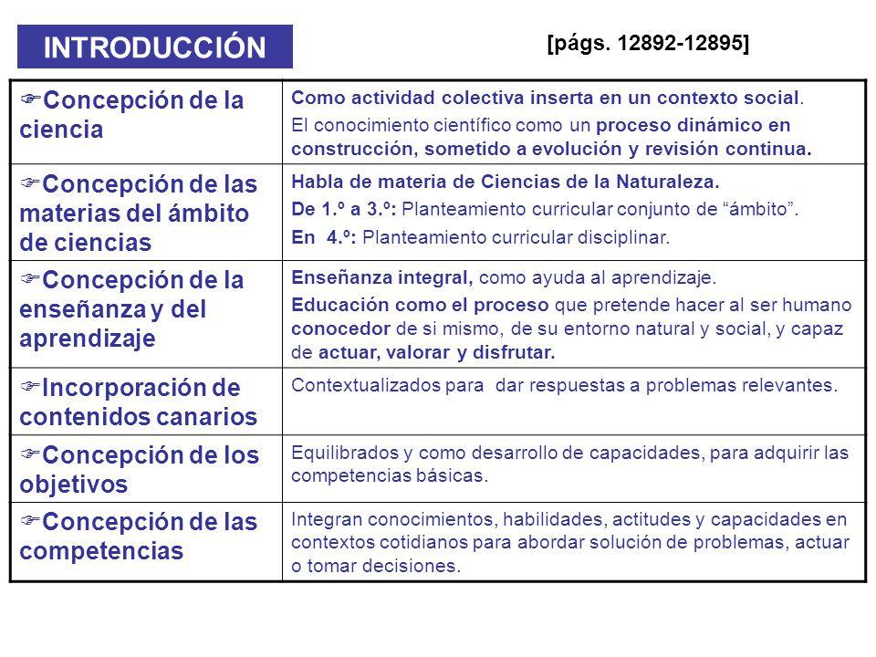 INTRODUCCIÓN Concepción de la ciencia Como actividad colectiva inserta en un contexto social. El conocimiento científico como un proceso dinámico en c