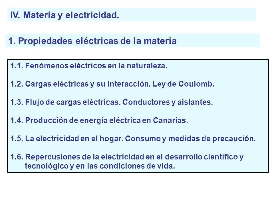 IV. Materia y electricidad. 1. Propiedades eléctricas de la materia 1.1. Fenómenos eléctricos en la naturaleza. 1.2. Cargas eléctricas y su interacció