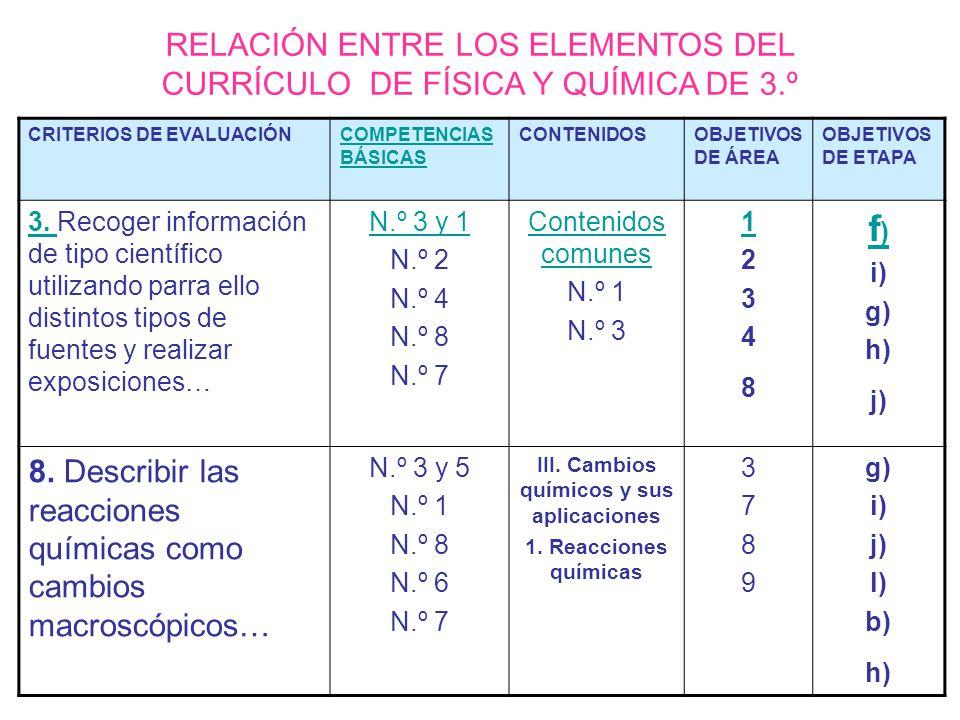 RELACIÓN ENTRE LOS ELEMENTOS DEL CURRÍCULO DE FÍSICA Y QUÍMICA DE 3.º CRITERIOS DE EVALUACIÓNCOMPETENCIAS BÁSICAS CONTENIDOSOBJETIVOS DE ÁREA OBJETIVO