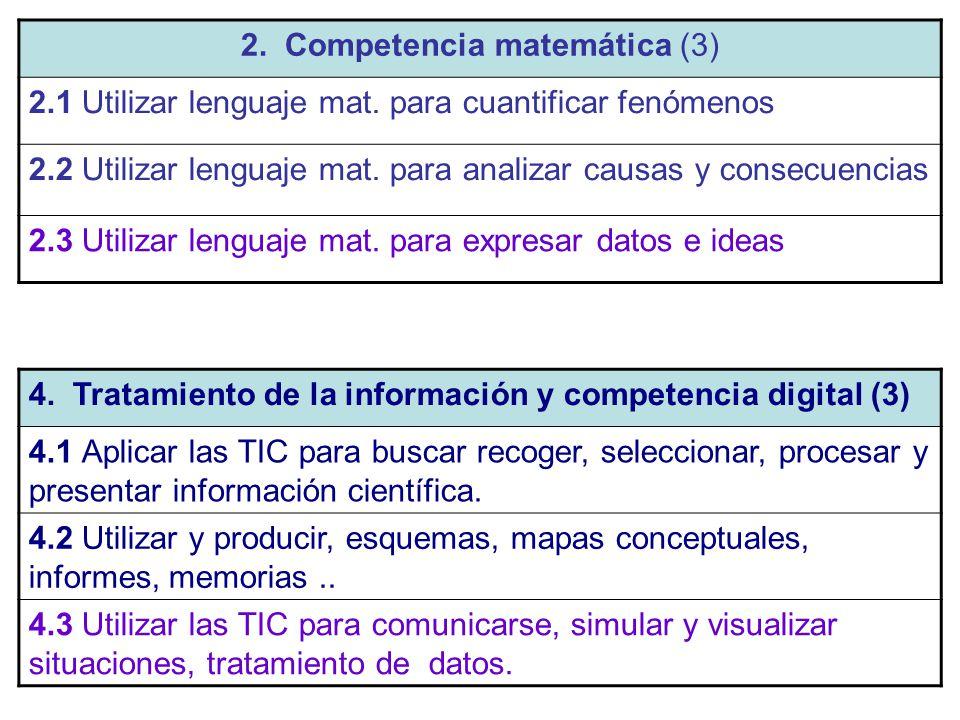 2. Competencia matemática (3) 2.1 Utilizar lenguaje mat. para cuantificar fenómenos 2.2 Utilizar lenguaje mat. para analizar causas y consecuencias 2.