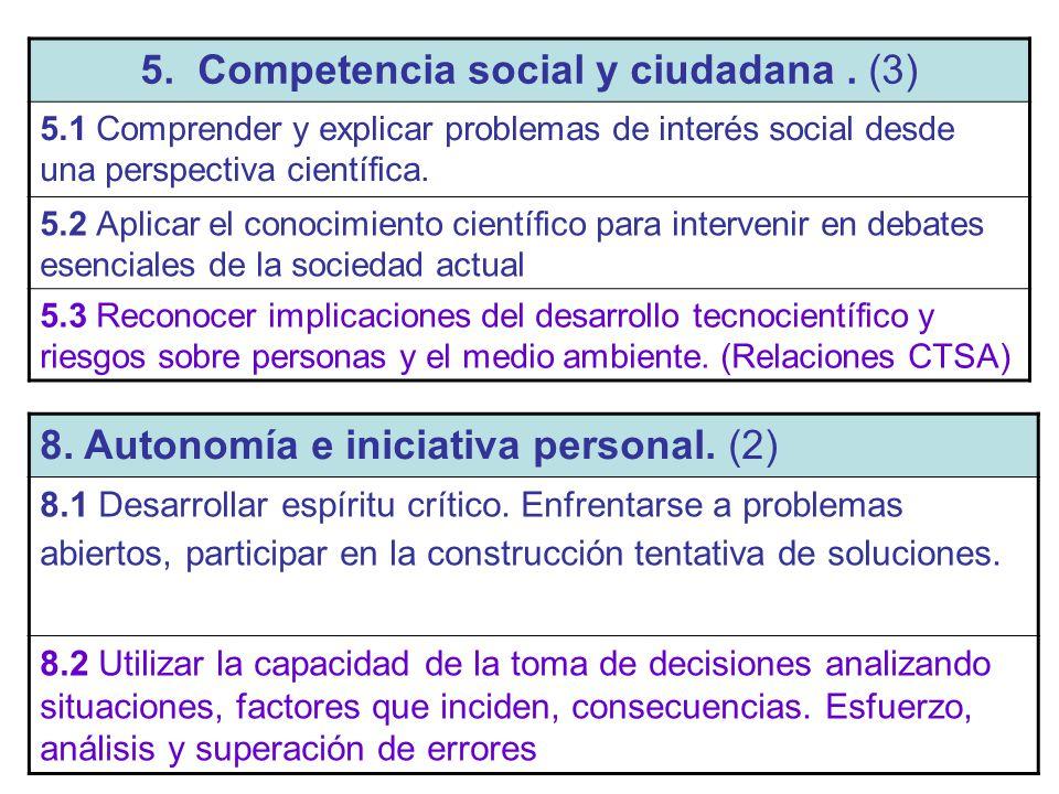 5. Competencia social y ciudadana. (3) 5.1 Comprender y explicar problemas de interés social desde una perspectiva científica. 5.2 Aplicar el conocimi