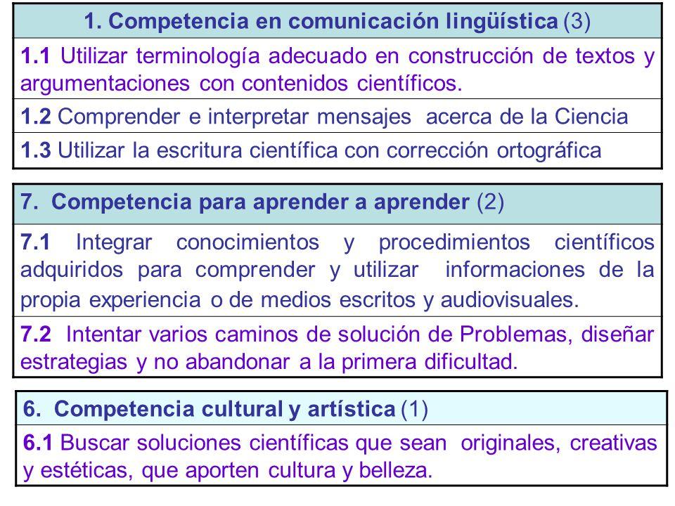 1. Competencia en comunicación lingüística (3) 1.1 Utilizar terminología adecuado en construcción de textos y argumentaciones con contenidos científic