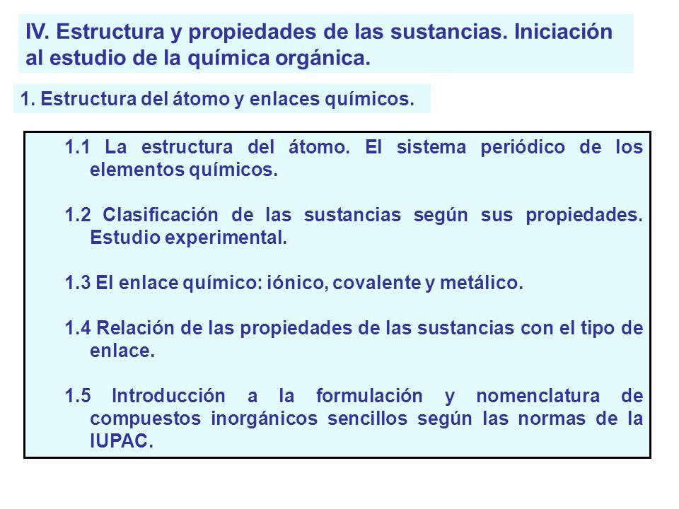 IV. Estructura y propiedades de las sustancias. Iniciación al estudio de la química orgánica. 1. Estructura del átomo y enlaces químicos. 1.1 La estru